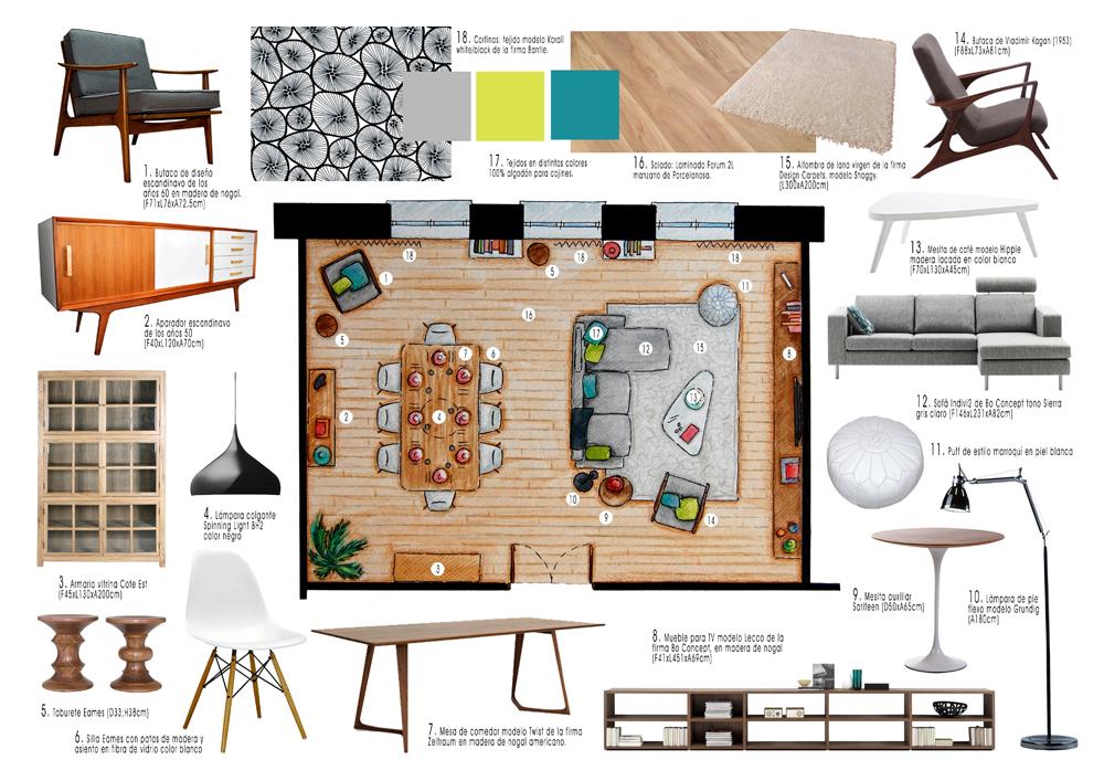 Panel de mobiliario y acabados